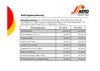 Vorschlag_Beitragsanpassung_Generalversammlung_2020.pdf
